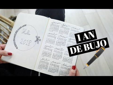 Monday Minute N°4  Recette De Sangria Doovi