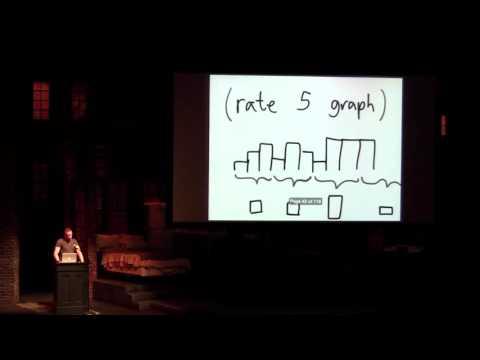 Monitorama PDX 2015   Kyle Kingsbury   Working with Riemann
