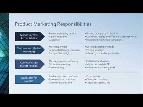 Product Marketing course - Lesson 1