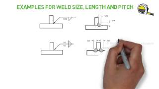 Dimension of the fiĮlet weld :Weld Joints and Welding symbols: Part 5