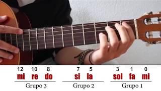 La Escala Mayor, y como memorizar todas las notas en la sexta cuerda de la guitarra. Curso Punteo 22