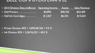 Calculate ROI, Sales Margin and Capital Turnover