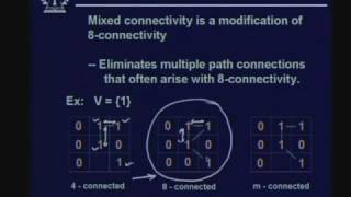 Lecture 4 Pixel Relationships