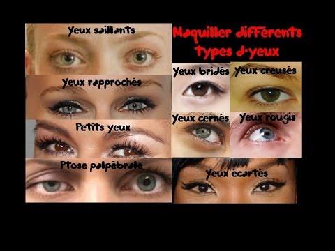 quel maquillage pour vos yeux,