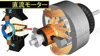 直流モーターの仕組みとは?