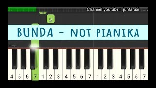 Bunda not pianika - melly goeslaw