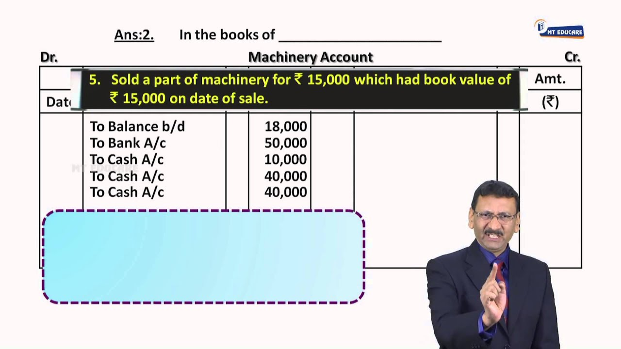 Online video lectures of std xi bookkeeping accountancy youtube baditri Gallery