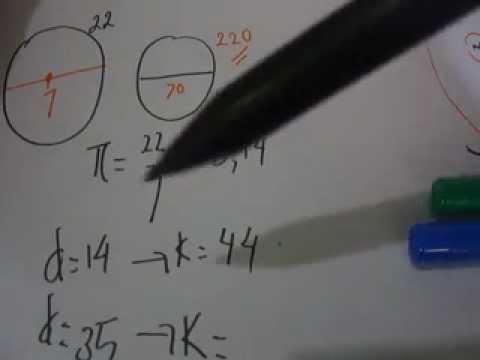 Lingkaran Rumus Cepat Keliling Dasar Pi