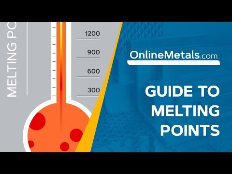 Guide to Metal Melting Points (ºF)