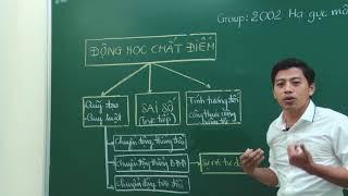 Tổng kết chương 1- Vật lý 10- Động học chất điểm - Thầy giáo : Phạm Quốc Toản