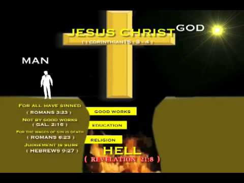 gospel presentation Lesson four: simple presentation of the gospel we have learned that the messenger of the gospel must first be saved, and filled with the holy spirit this is essential in winning others to the savior.