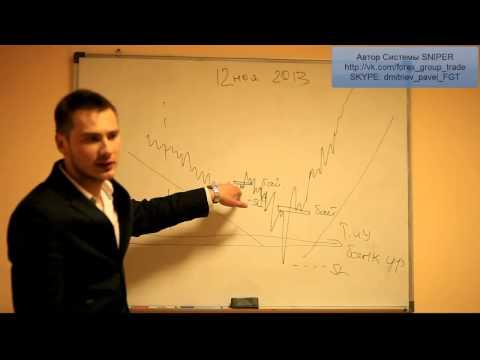 Форекс Forex Стратегия торговли профессионалов Система