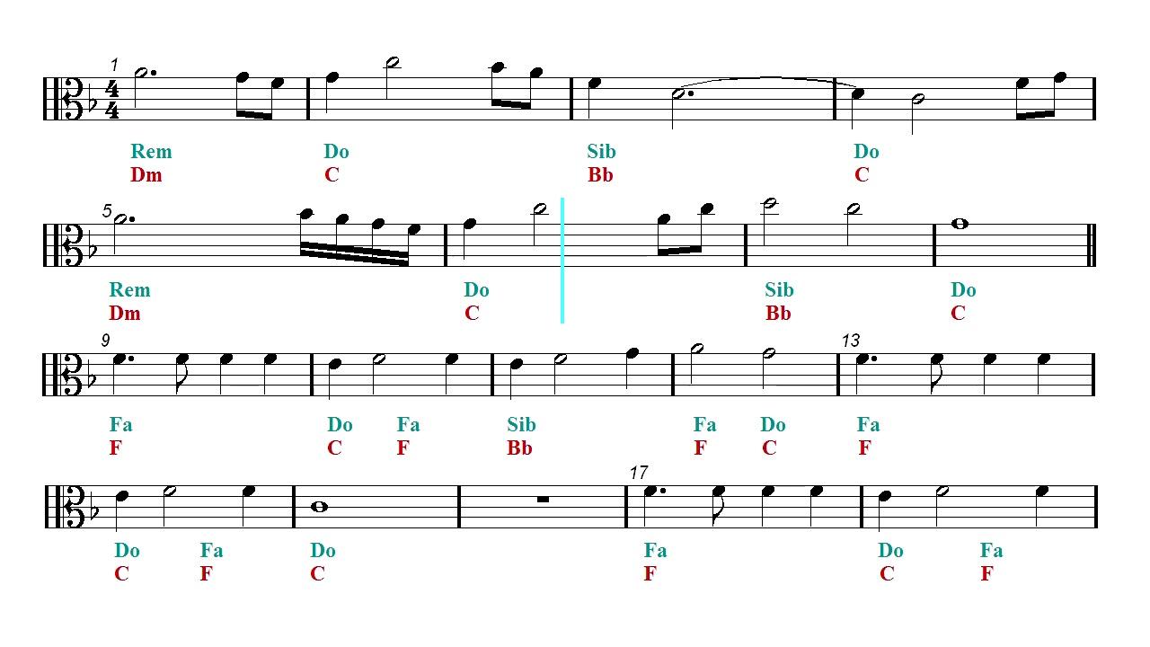Viola - My heart will go on - Titanic (Sheet music - Guitar chords)