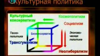 Валерия Прайд.Урок 10   Психологические,  этические и философские аспекты модификации
