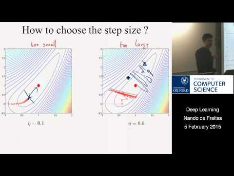 Deep Learning Lecture 6: Optimization