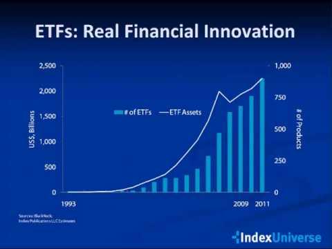 ETFs 101