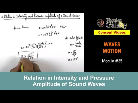 intensity and pressure amplitude relationship