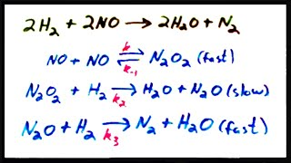 Rate Law for a Mechanism with a Fast Initial Step