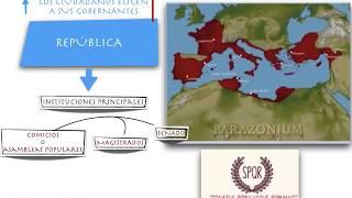 ROMA: DE LA MONARQUÍA AL IMPERIO