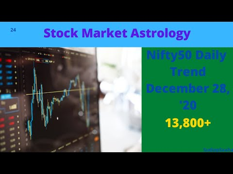 Binary options daily forecast astrology world grand prix darts 2021 betting on sports