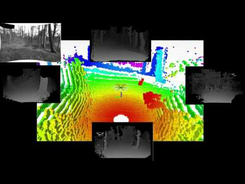 UAV Mapping with Embedded Omnidirectional Stereo Cameras