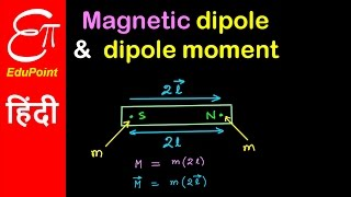 Magnetic dipole and magnetic dipole moment | video in HINDI | EduPoint