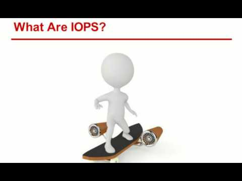 What are IOPS?