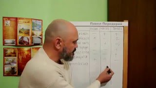 видео отдых натуристов россии на природе