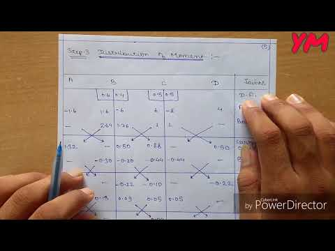 Structural analysis - Moment Distribution Method for indeterminate structure (in Hindi).