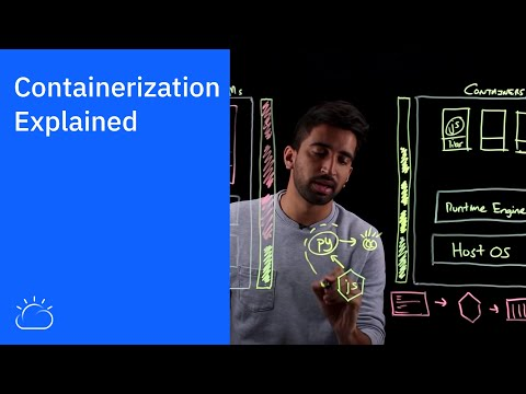 Containerization Explained