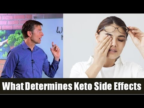 How To Determine & Get Rid of Keto Side Effects? - Dr.Berg