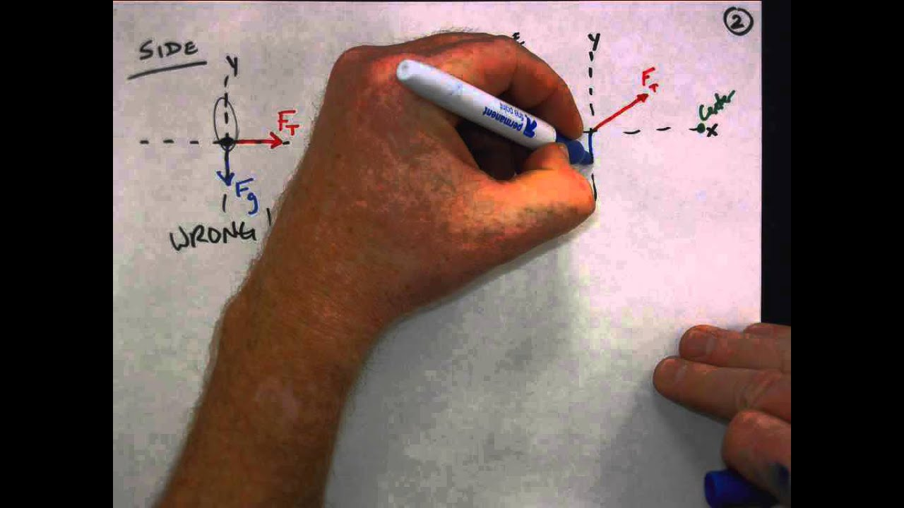 Physics Examples of Circular Motion (6.2) - YouTube