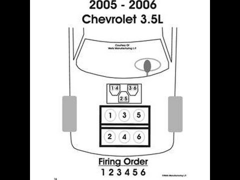 hqdefault replacing chevy uplander spark plugs 3 5l 3 9l v6 ignition chevy spark plug wiring diagram at gsmx.co