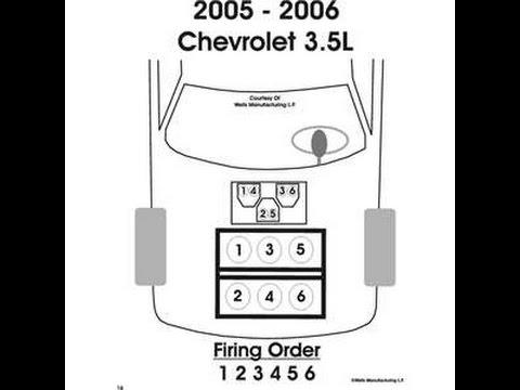 Replacing Chevy Uplander Spark Plugs - 35L 39L V6 Ignition Service