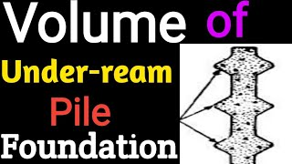 In this video i have explained way or formula to calculate the volu...