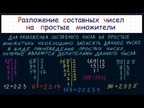 Вопрос: Как разложить число на множители?