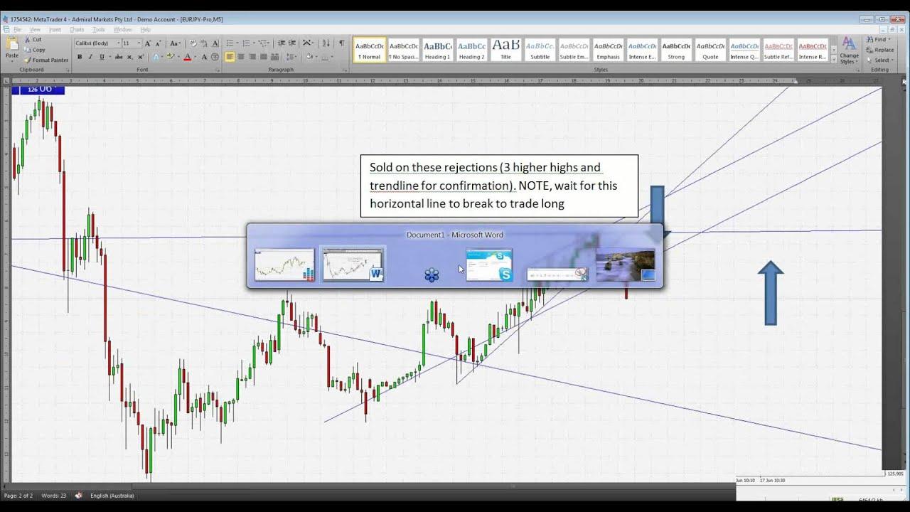 Online forex trading australia