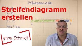 Streifendiagramm erstellen | Diagramme | Mathematik | Lehrerschmidt