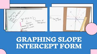 #Graphing #Slope Intercept Form | Explain it to Me, PDAC!