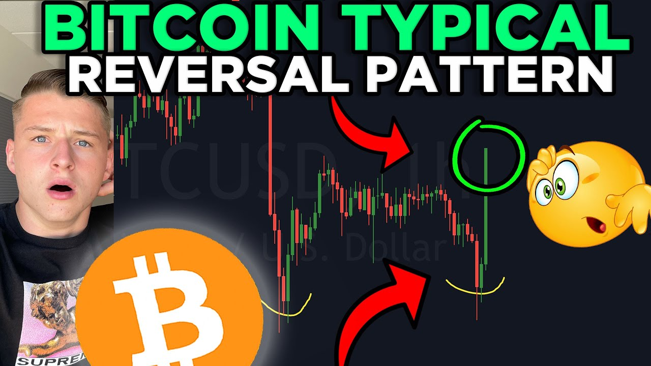 Download IMPORTANT!!! BITCOIN W FORMATION REVEALS THE NEW PRICE TARGETS!!!