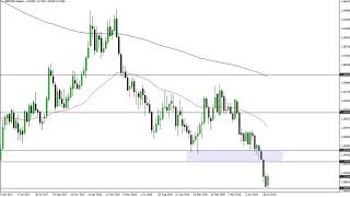 GBP/USD Technical Analysis for the week of August 19, 2019 by FXEmpire