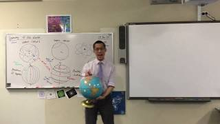 Geometry of the Earth (2 of 3: Example conceptual questions)