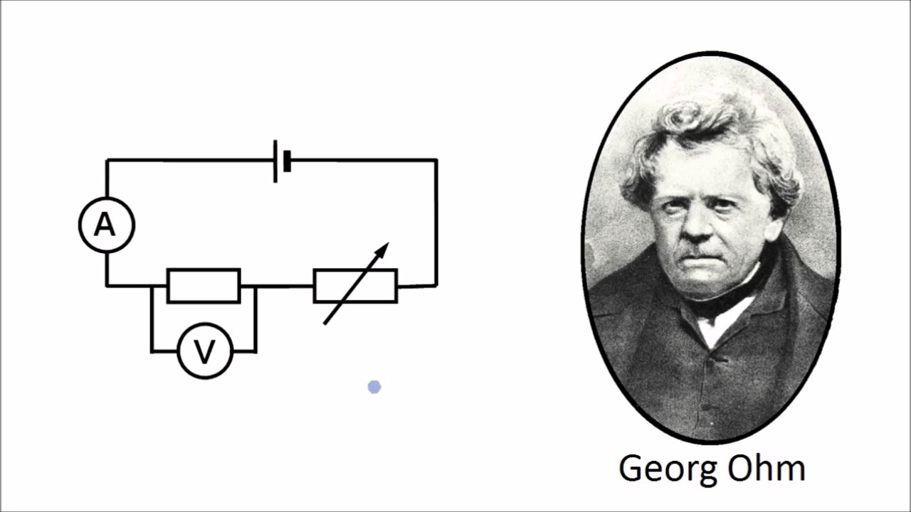 physics ohm law Georg ohm's father  this school had a reputation for good science education and ohm was required to teach physics in addition to ohm's law first.