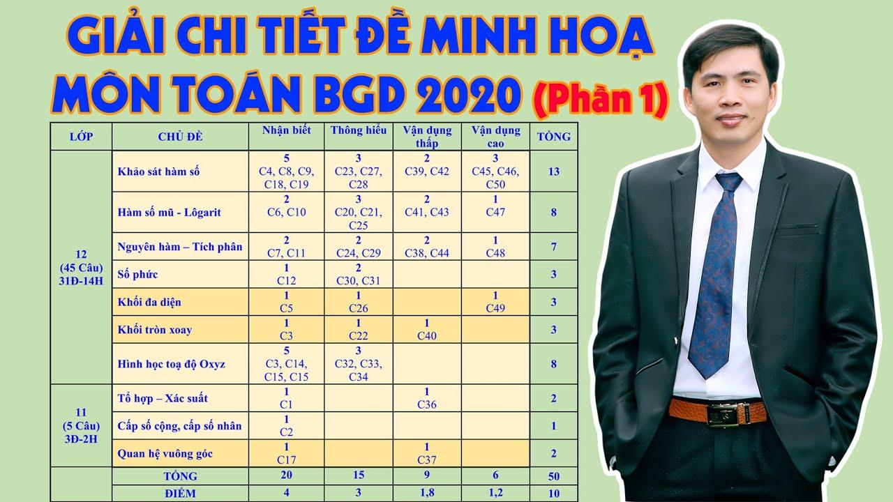 GIẢI CHI TIẾT ĐỀ MINH HOẠ MÔN TOÁN CỦA BGD NĂM 2020 (Câu 1-35)