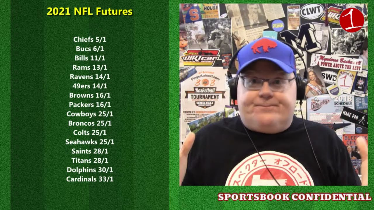 SPORTSBOOK CONFIDENTIAL: 2021 NFL Championship Futures (podcast)