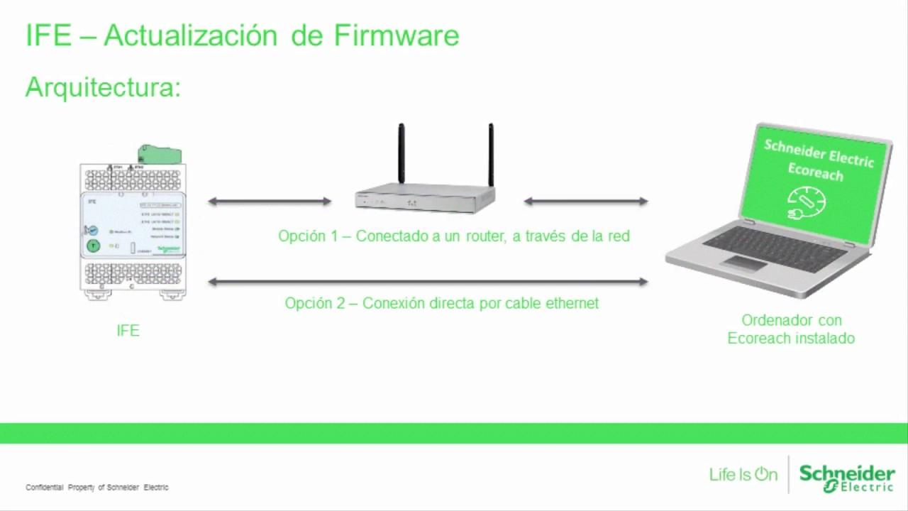 como actualizar firmware de yi4 4k