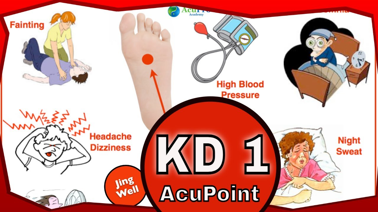 kd 2 acupuncture point