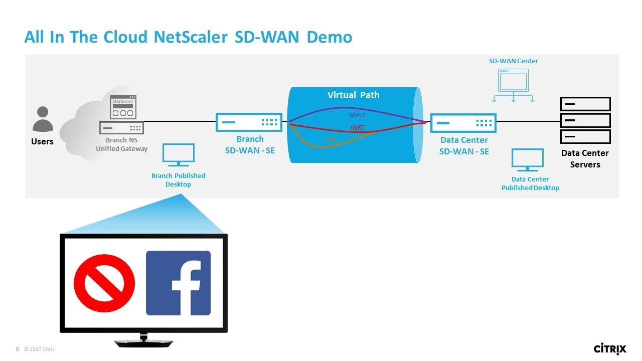 Netscaler sd wan integrated firewall to block facebook application netscaler sd wan integrated firewall to block facebook application html5 receiver ccuart Choice Image
