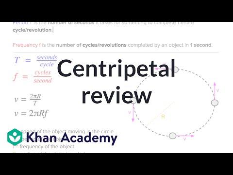 ap physics 1 review of centripetal forces physics khan academy