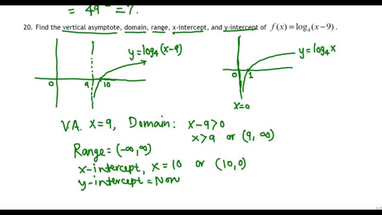Worksheets Logarithmic Functions Worksheet asymptote domain range etc of a logarithmic function youtube function